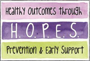 H.O.P.E.S. Family Abuse Center Waco Health Outcomes through Prevention & Early Support